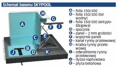 sky-0152
