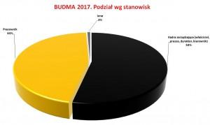 BUDMA 2017 - profil2