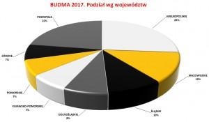 BUDMA 2017 - wojewodztwa4