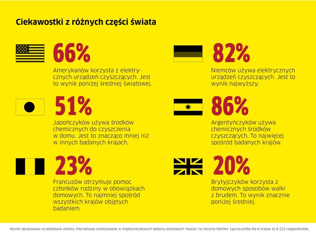 Social_Media_Infograph_EN_3