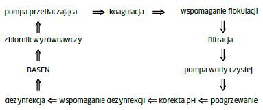transwoda-0253