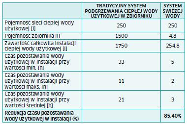 system_00527