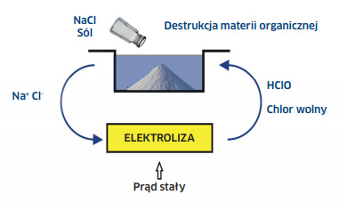 elek-0312