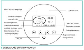 saver-0323